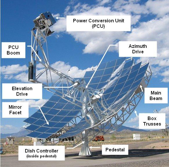 Calico Solar Project